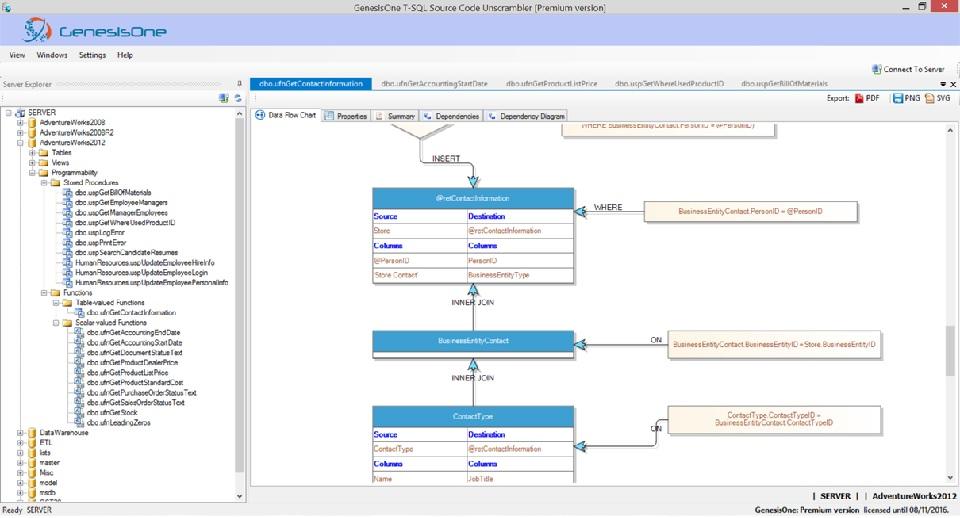 Meta Metadata Sql Server Mssql Tool Sql T Sql Flow Diagram